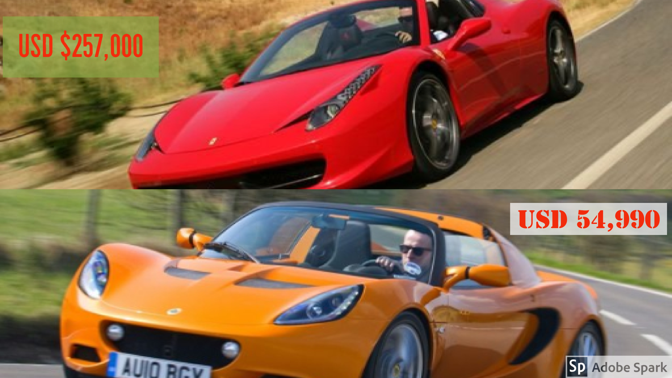 4 Affordable Supercars with their Price Tags!